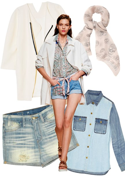 ELLE guide to denim