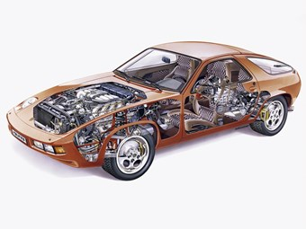 Porsche 928 (1975) Review