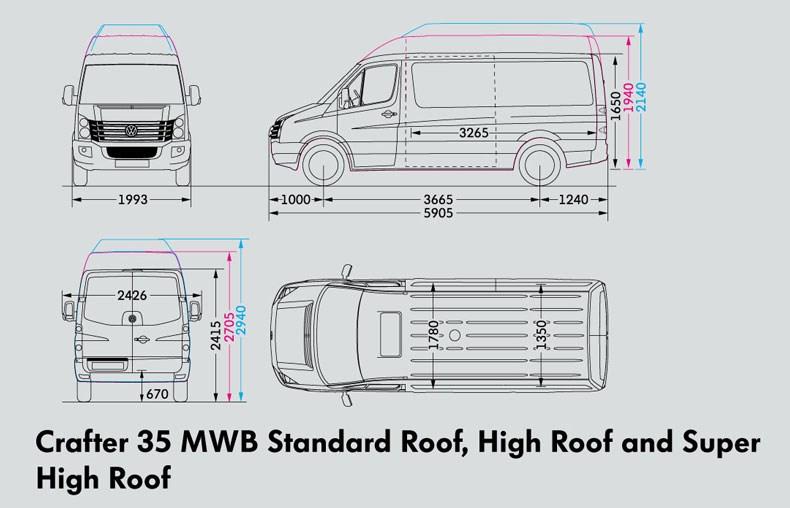 New Volkswagen Crafter 35 Utility Super High Roof Trucks
